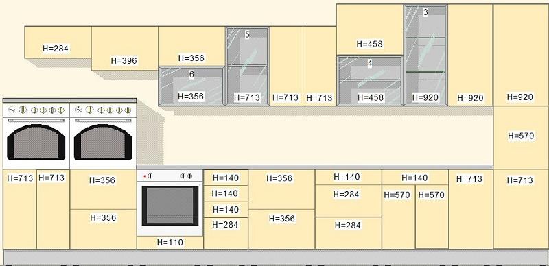 Размеры кухонных шкафов стандарт